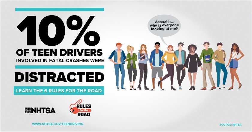 National Teen Driver Safety Week: October 21-27.