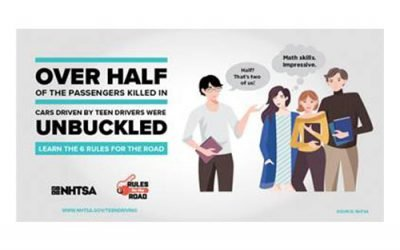 October National Teen Driver Safety Week – Stay Safe Know the Rules of the Road.