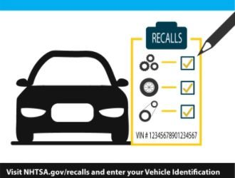 Recalls: Why Does it Matter?